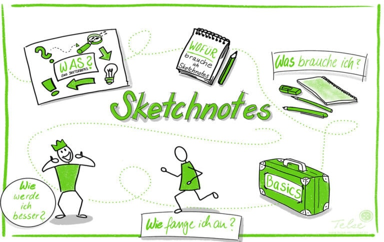 Sketchnotes lernen Schritt für Schritt – Anleitung für das Sketchnoting