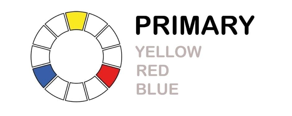 Primaerfarben
