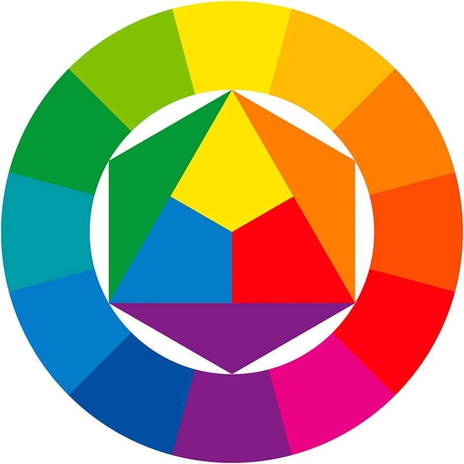 farbkreis itten