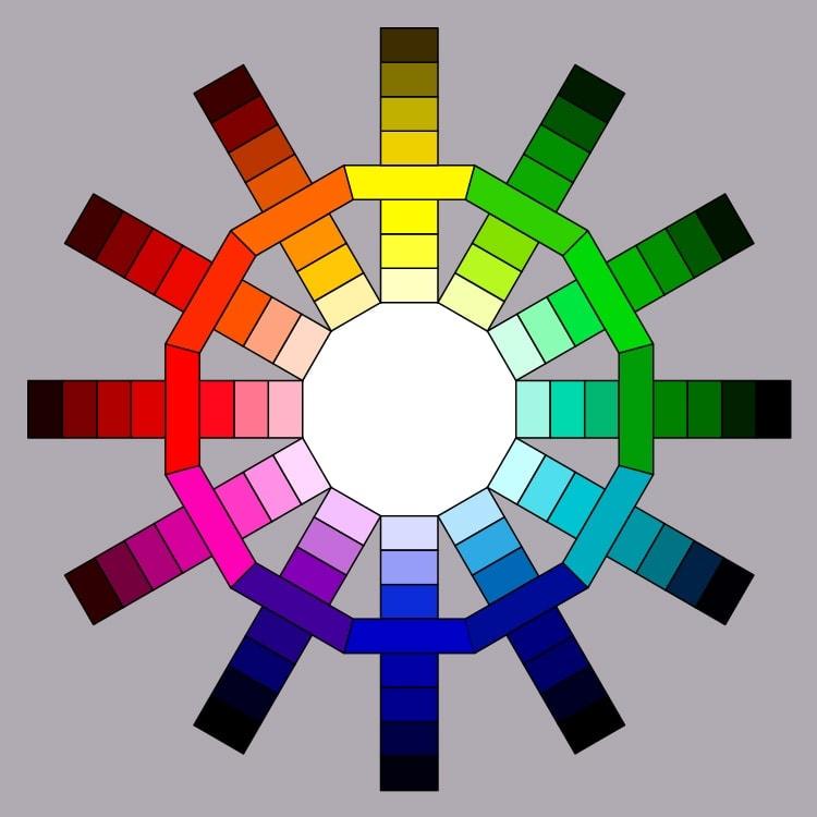 farbkreis kueppers